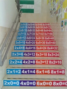 Tablas multiplicar en Escalera3_F_Ratia