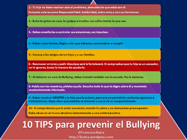 10 TIPS para evitar el Bullying